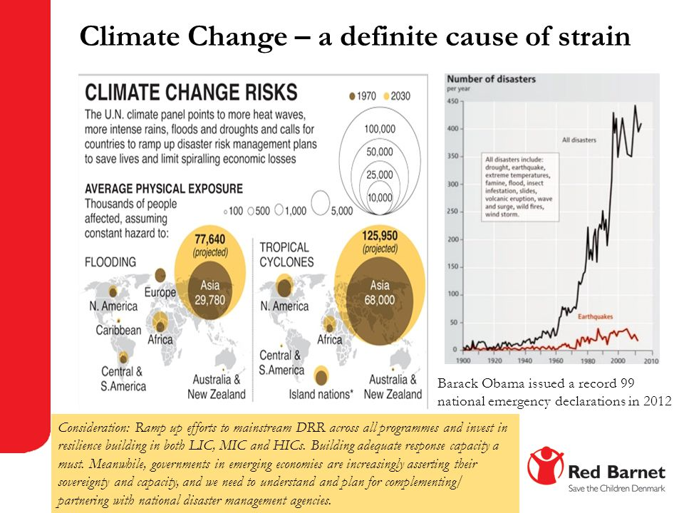 Climate Change – a definite cause of strain