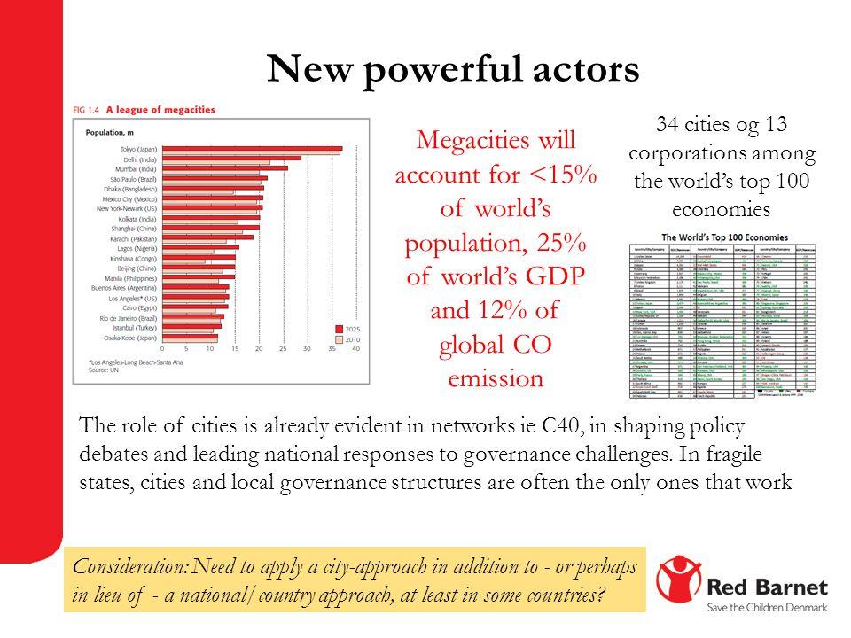 34 cities og 13 corporations among the world's top 100 economies
