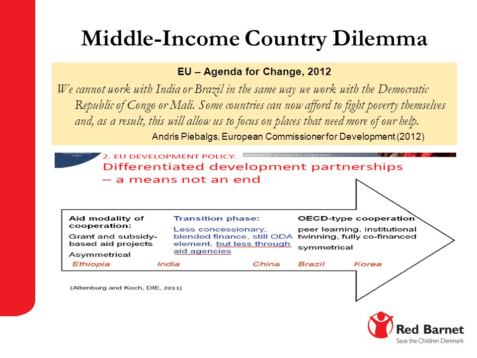 Middle-Income Country Dilemma
