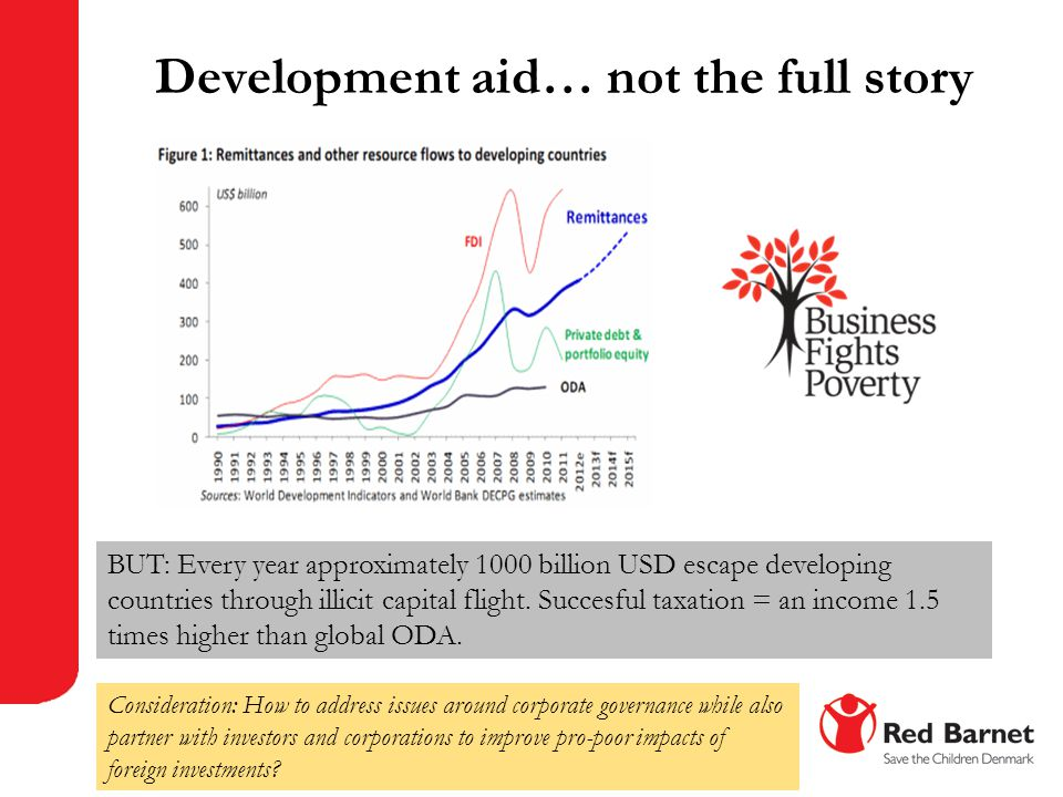 Development aid… not the full story