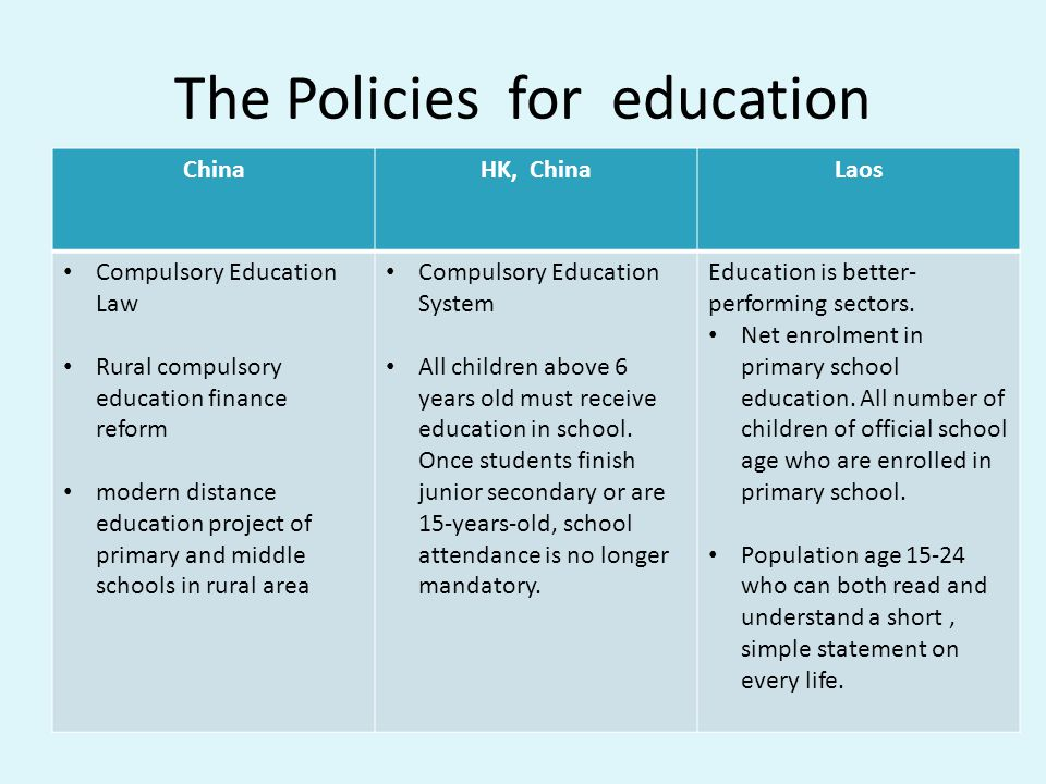 The Policies for education