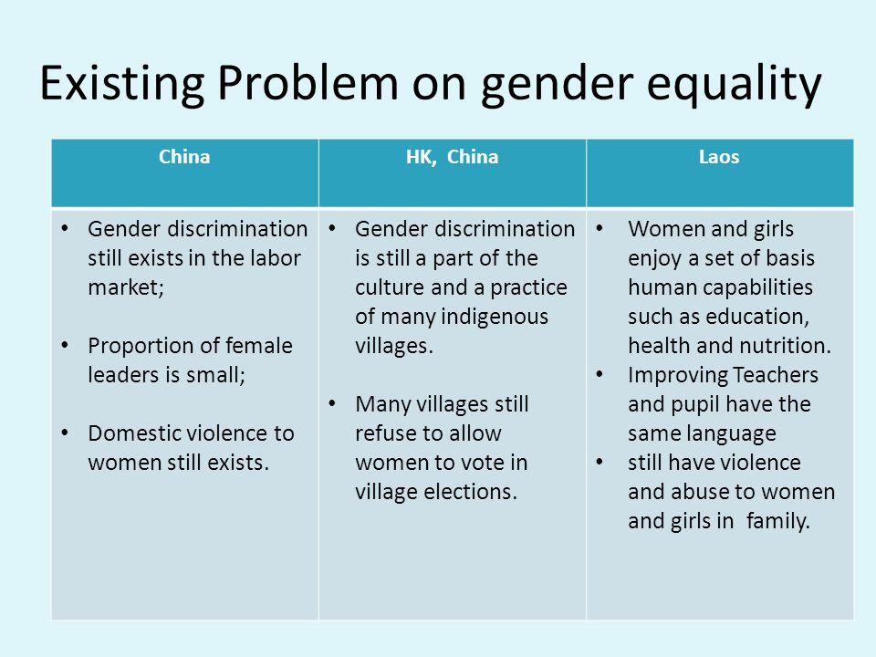 Existing Problem on gender equality