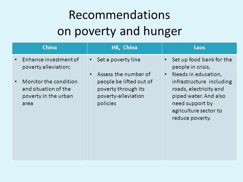 Recommendations on poverty and hunger