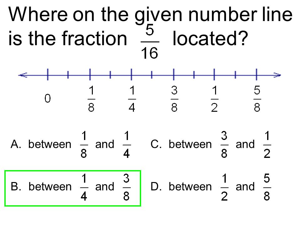Where on the given number line is the fraction located