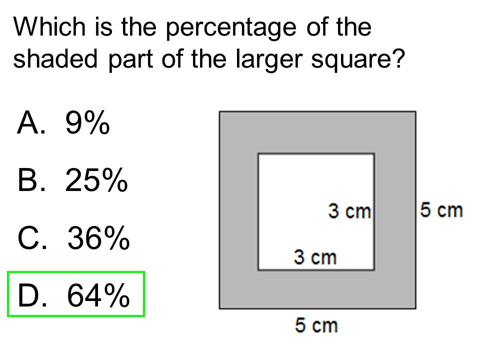 Which is the percentage of the shaded part of the larger square