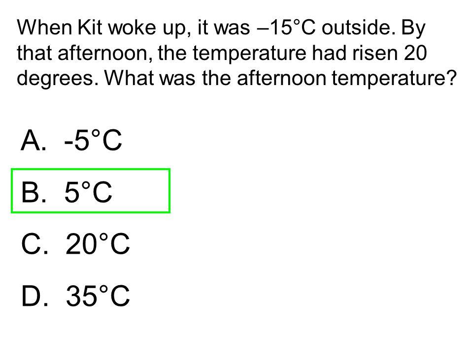 When Kit woke up, it was –15°C outside