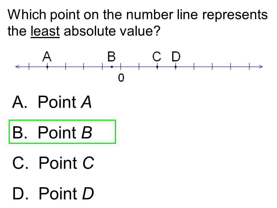 A. Point A B. Point B C. Point C D. Point D