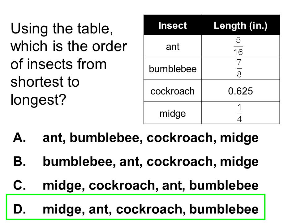 Insect Length (in.) ant. bumblebee. cockroach. 0.625. midge. Using the table, which is the order of insects from shortest to longest