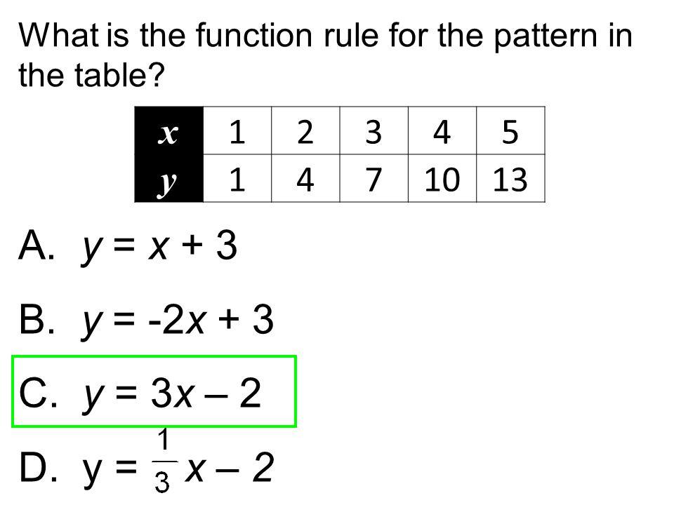 y = x + 3 y = -2x + 3 C. y = 3x – 2 D. y = x – 2 x 1 2 3 4 5 y 7 10 13