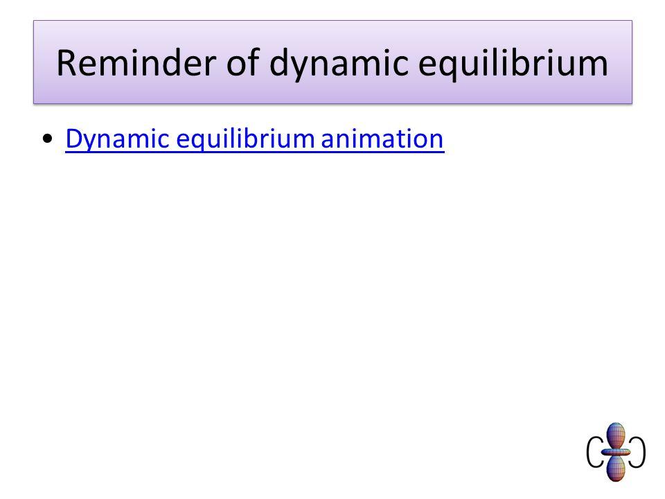 Reminder of dynamic equilibrium
