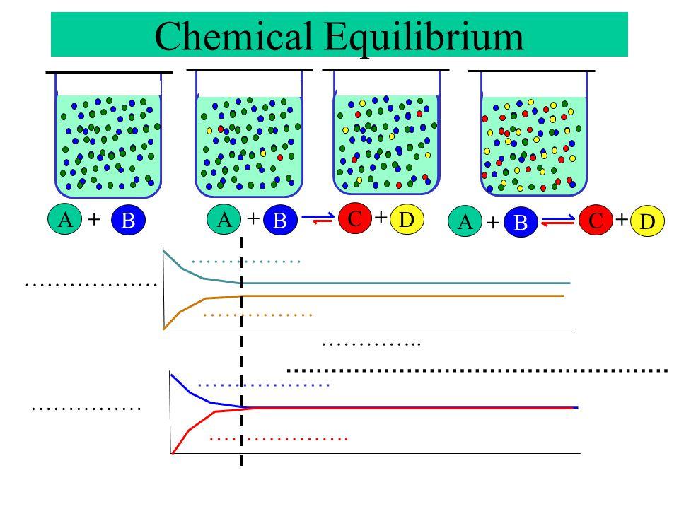 Chemical Equilibrium A + B A + C + B D A + B C + D …………… ……………… ……………