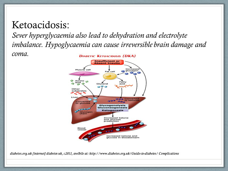 Ketoacidosis: Sever hyperglycaemia also lead to dehydration and electrolyte imbalance. Hypoglycaemia can cause irreversible brain damage and coma.