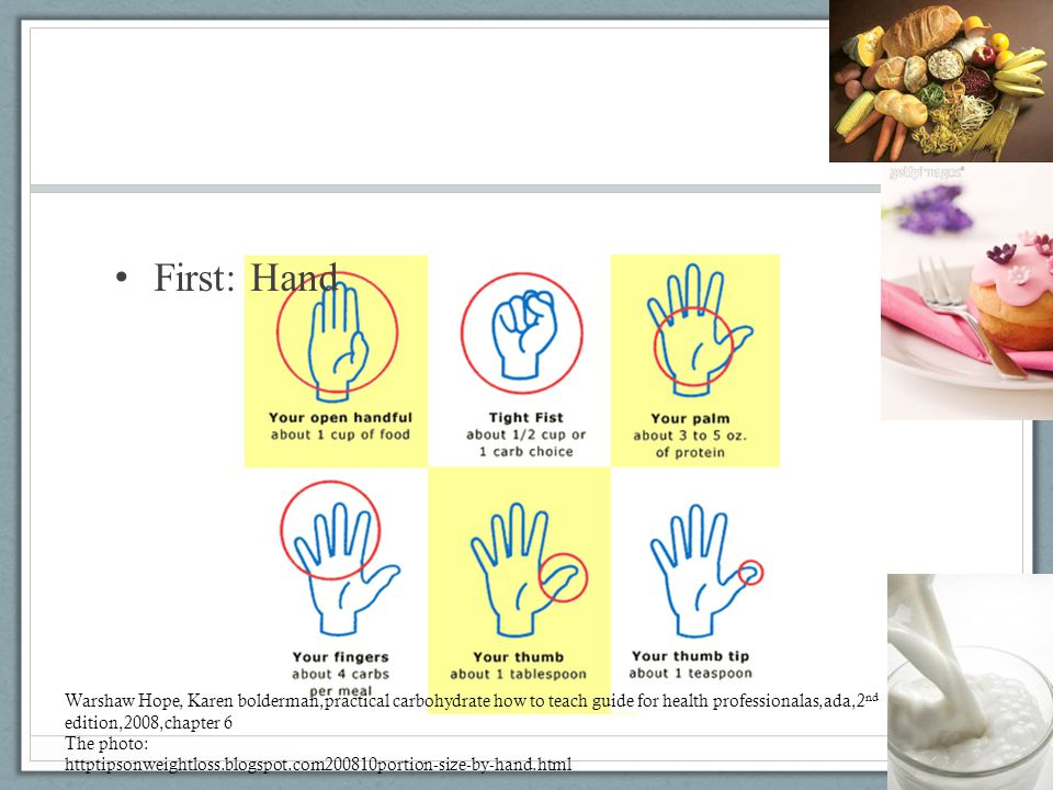 First: Hand Warshaw Hope, Karen bolderman,practical carbohydrate how to teach guide for health professionalas,ada,2nd edition,2008,chapter 6.