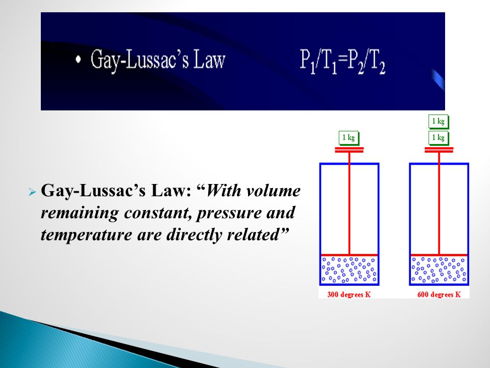 Gay-Lussac's Law: With volume remaining constant, pressure and temperature are directly related