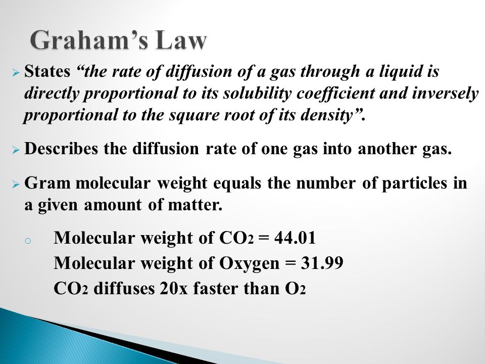 Graham's Law Molecular weight of Oxygen = 31.99
