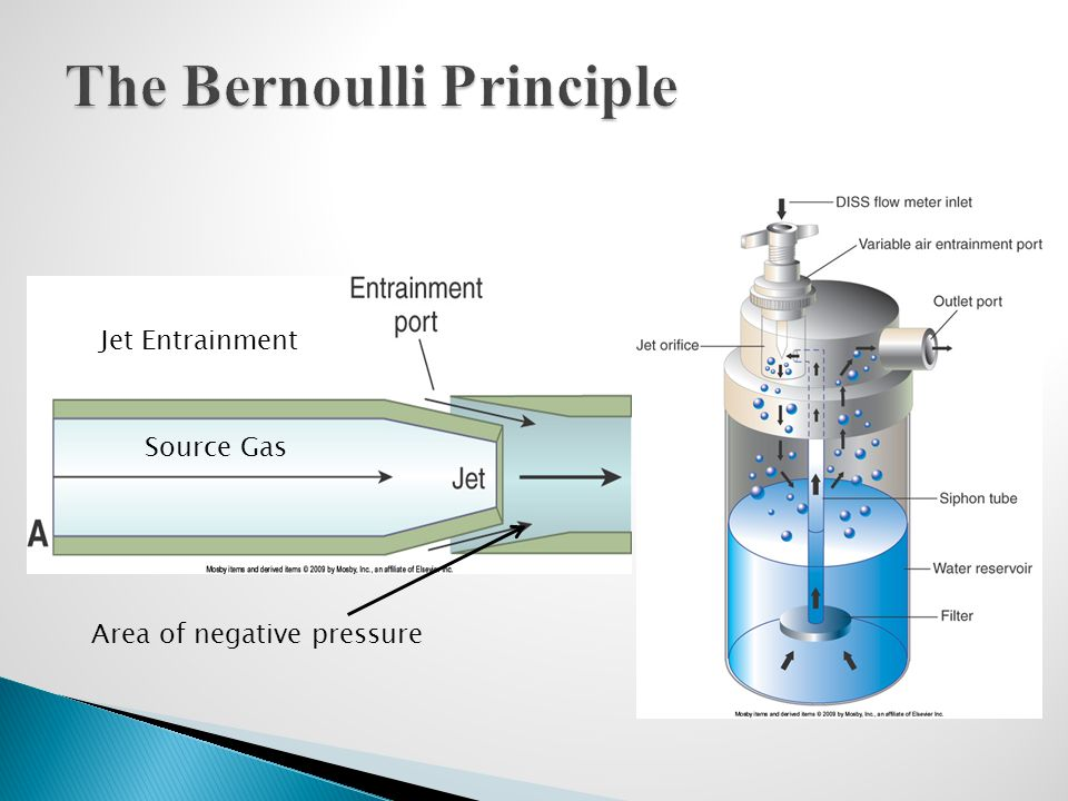 The Bernoulli Principle