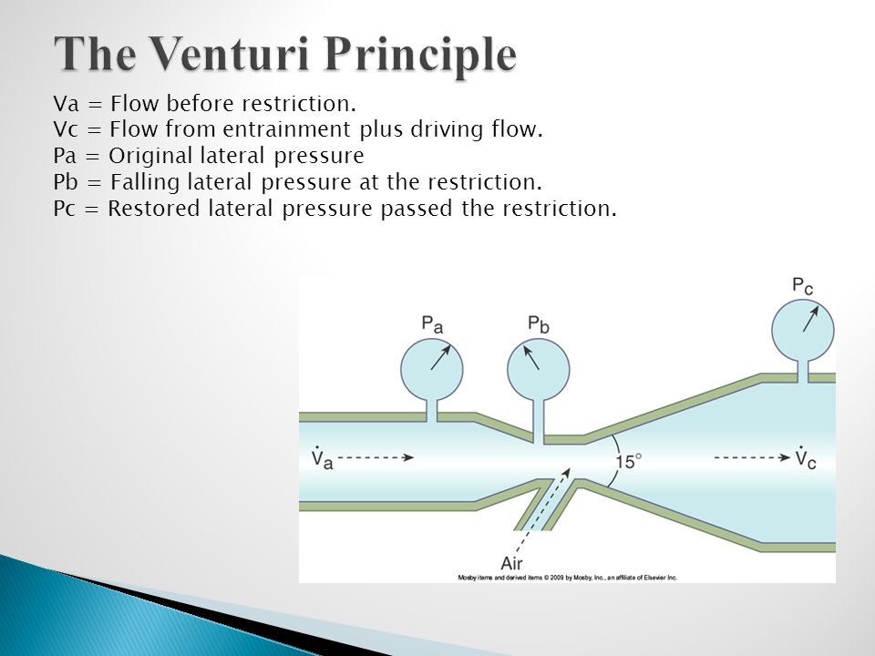 The Venturi Principle Va = Flow before restriction.