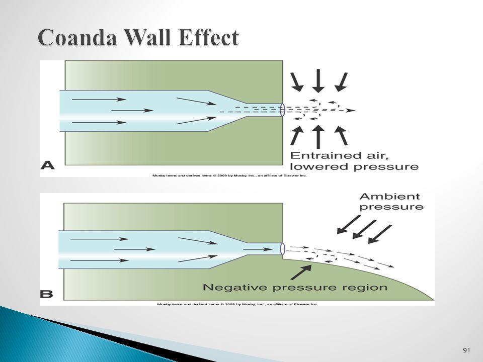 Coanda Wall Effect