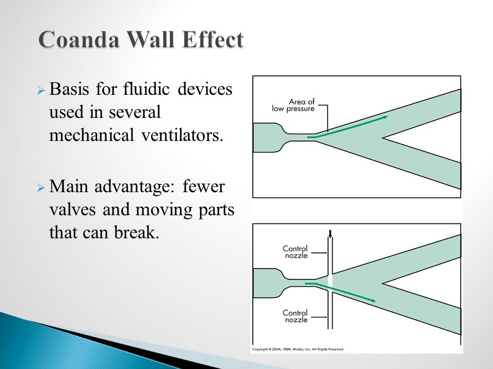 Coanda Wall Effect Basis for fluidic devices used in several mechanical ventilators.