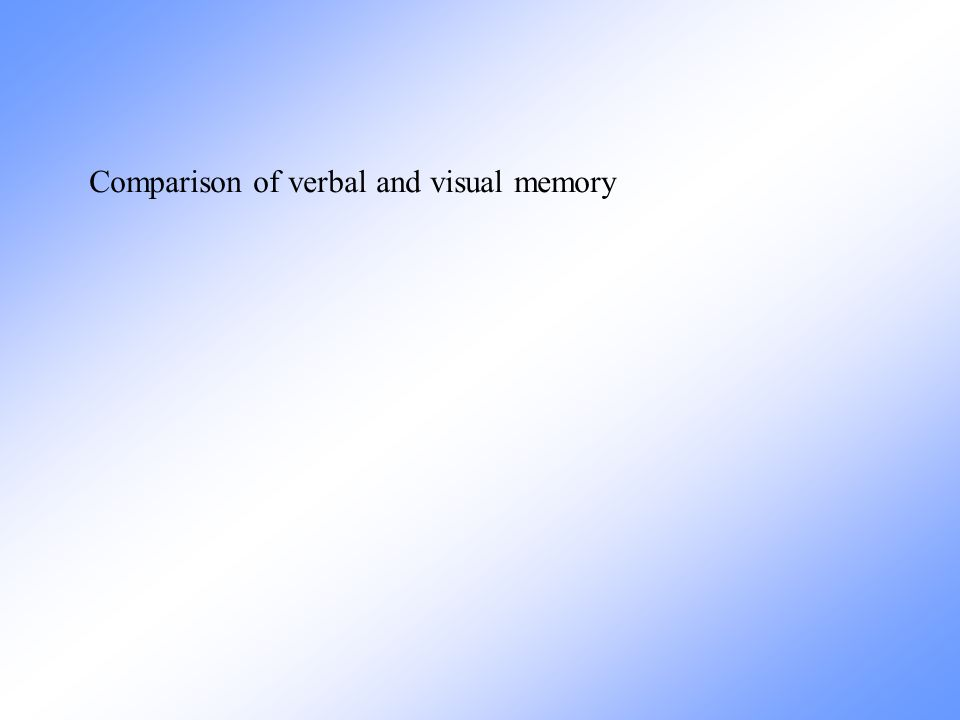 Comparison of verbal and visual memory