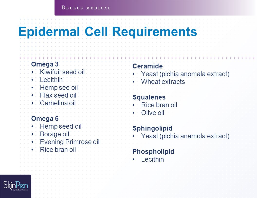 Epidermal Cell Requirements
