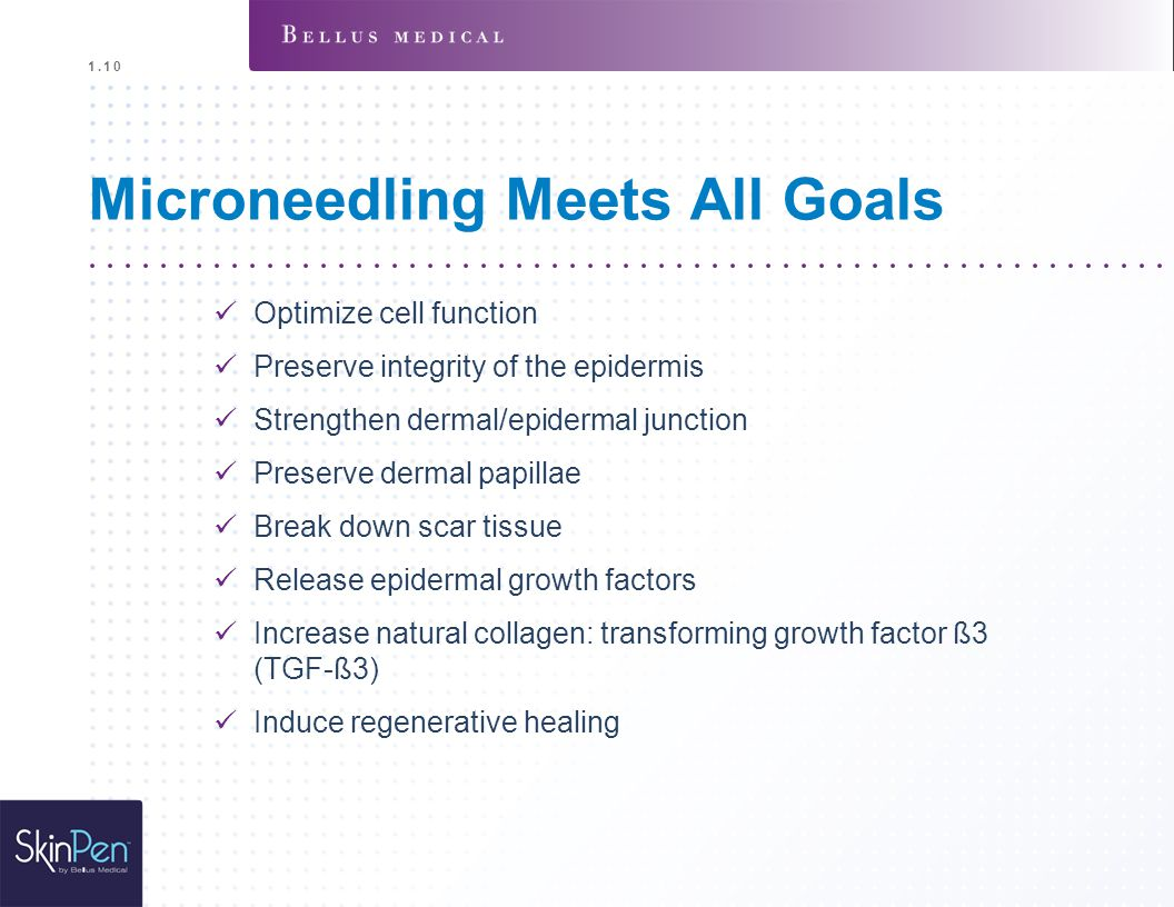 Microneedling Meets All Goals