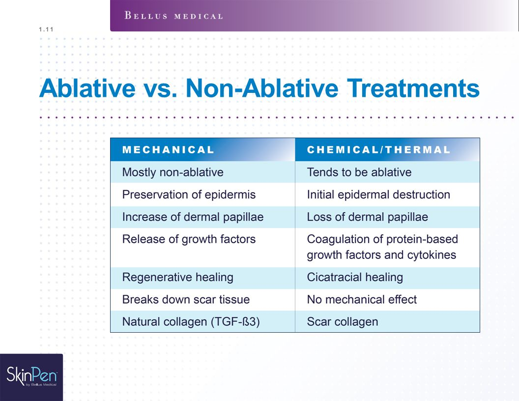 Ablative vs. Non-Ablative Treatments