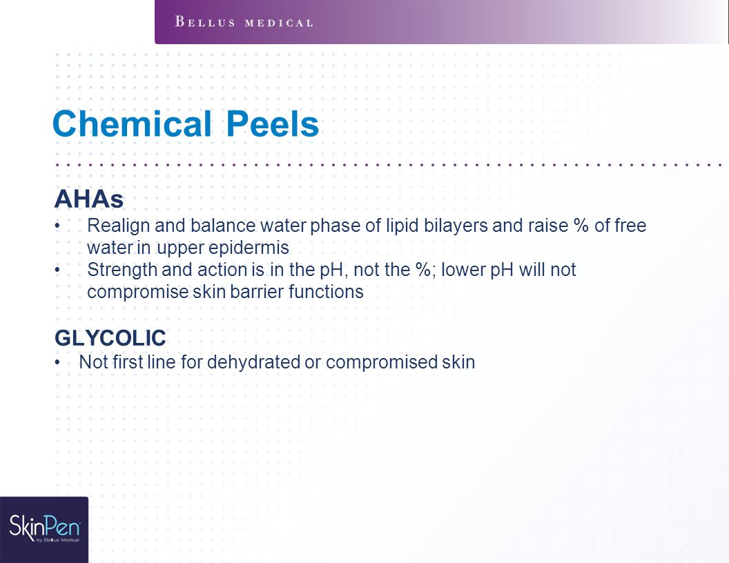 Chemical Peels AHAs GLYCOLIC