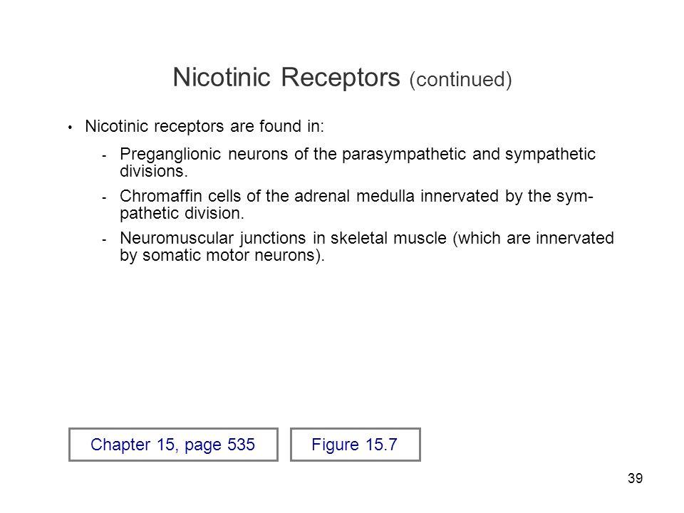 Nicotinic Receptors (continued)