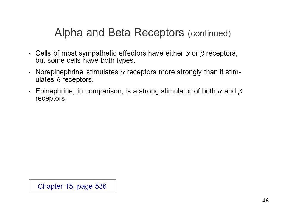 Alpha and Beta Receptors (continued)