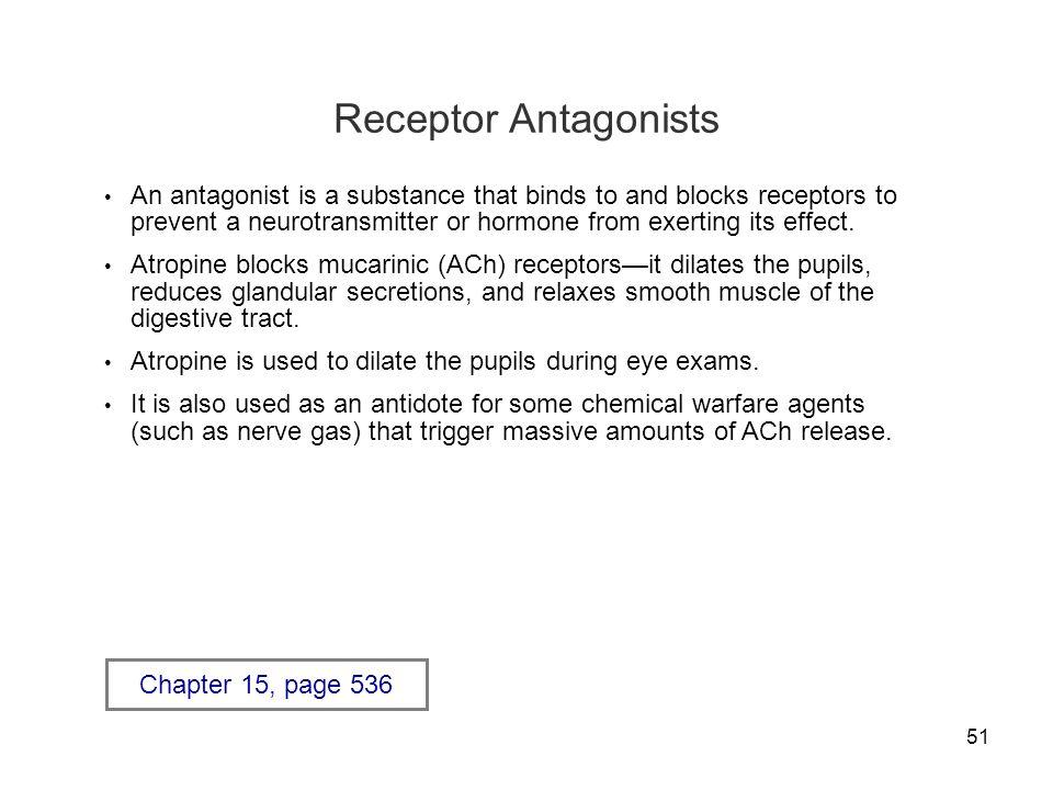 Receptor Antagonists
