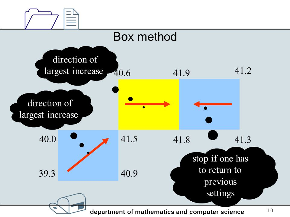 Box method direction of largest increase 41.2 41.3 40.6 41.9 41.8