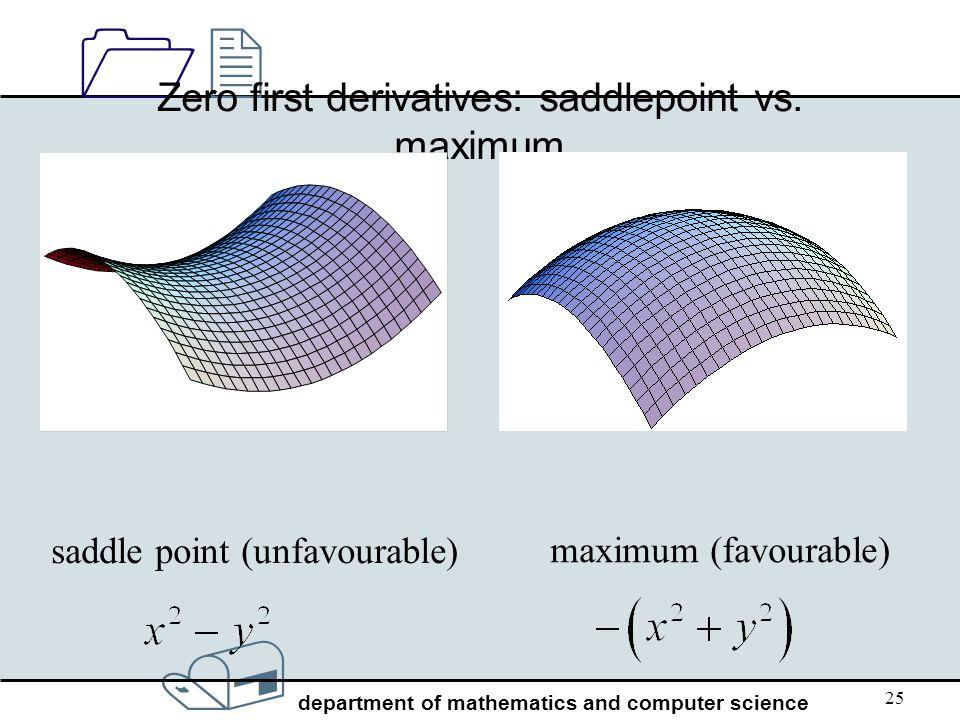 Zero first derivatives: saddlepoint vs. maximum