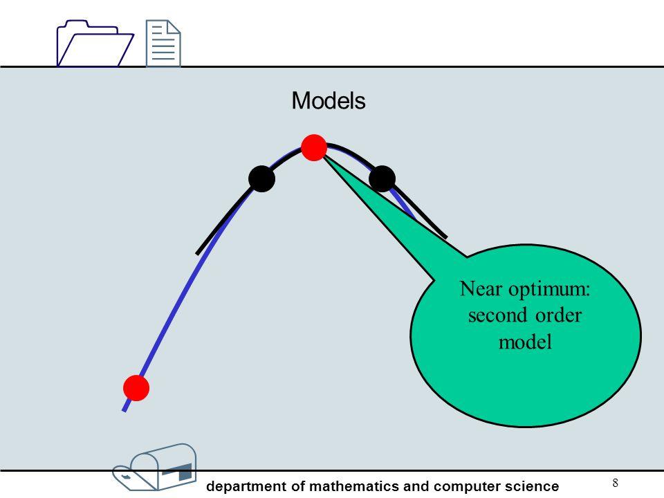 Models Near optimum: second order model