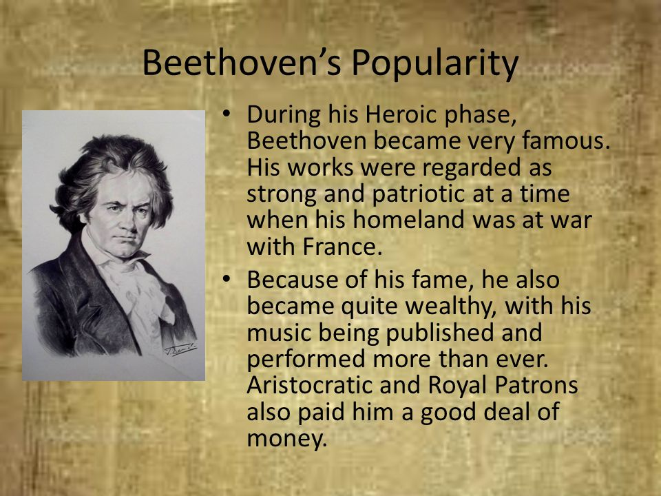 Beethoven's Popularity