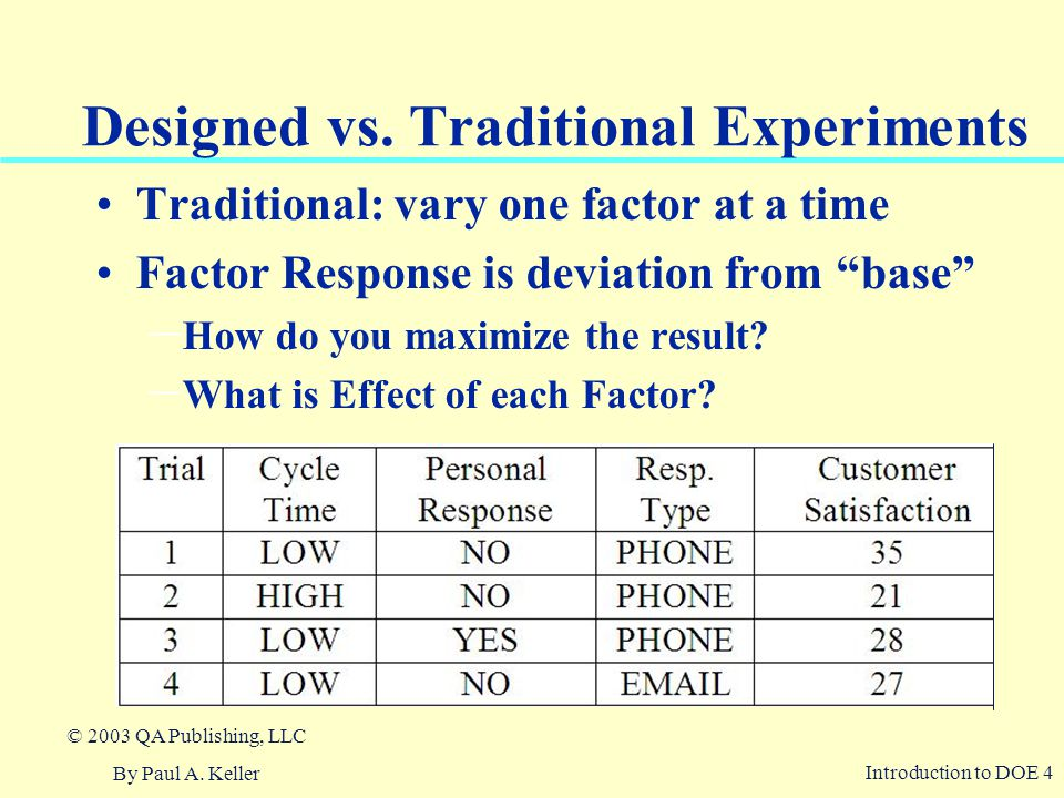 Designed vs. Traditional Experiments