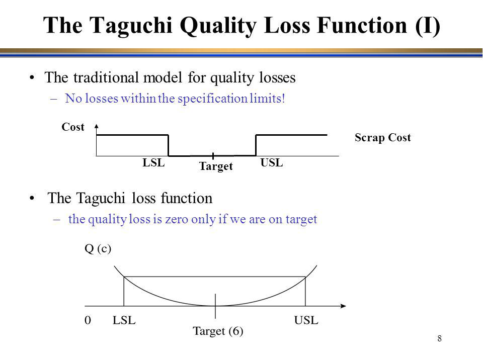 The Taguchi Quality Loss Function (I)