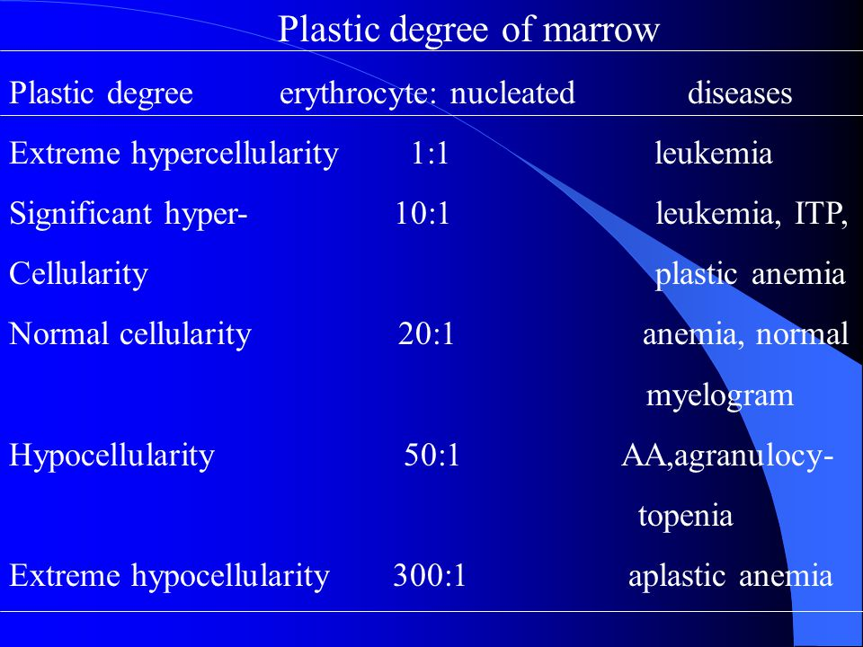 Plastic degree of marrow