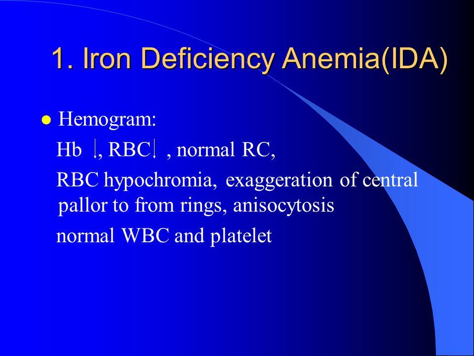1. Iron Deficiency Anemia(IDA)