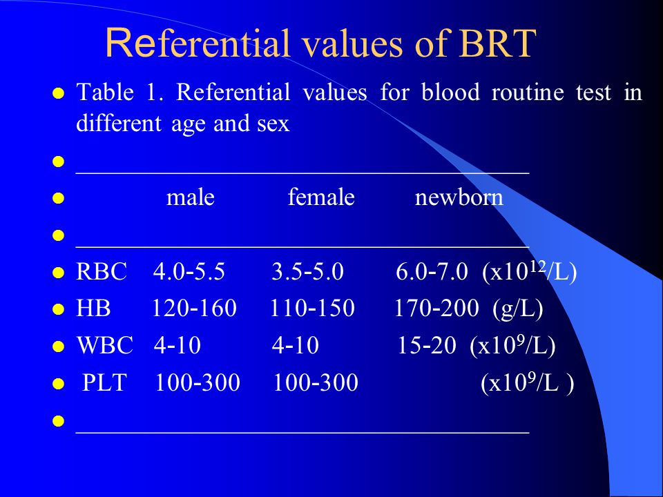 Referential values of BRT