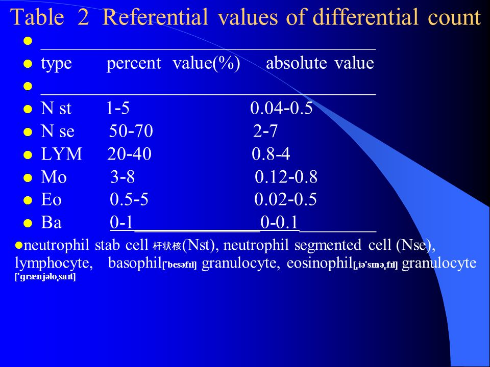 Table 2 Referential values of differential count