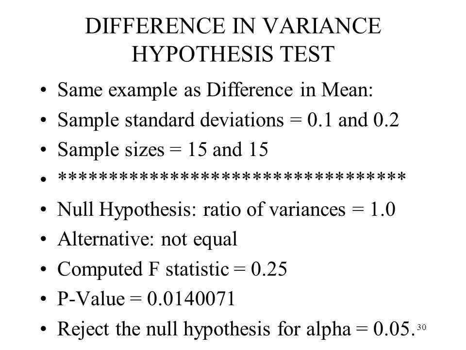 DIFFERENCE IN VARIANCE HYPOTHESIS TEST