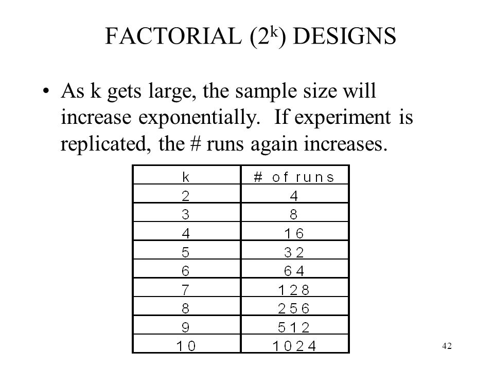 FACTORIAL (2k) DESIGNS As k gets large, the sample size will increase exponentially.