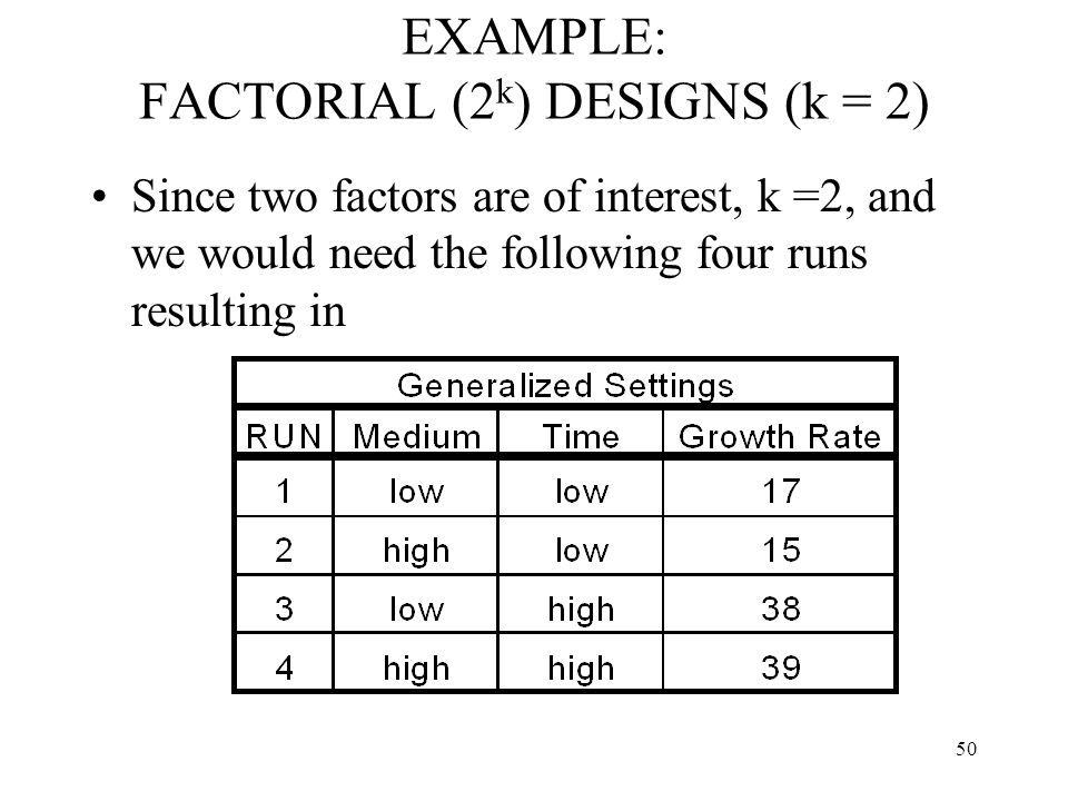 EXAMPLE: FACTORIAL (2k) DESIGNS (k = 2)