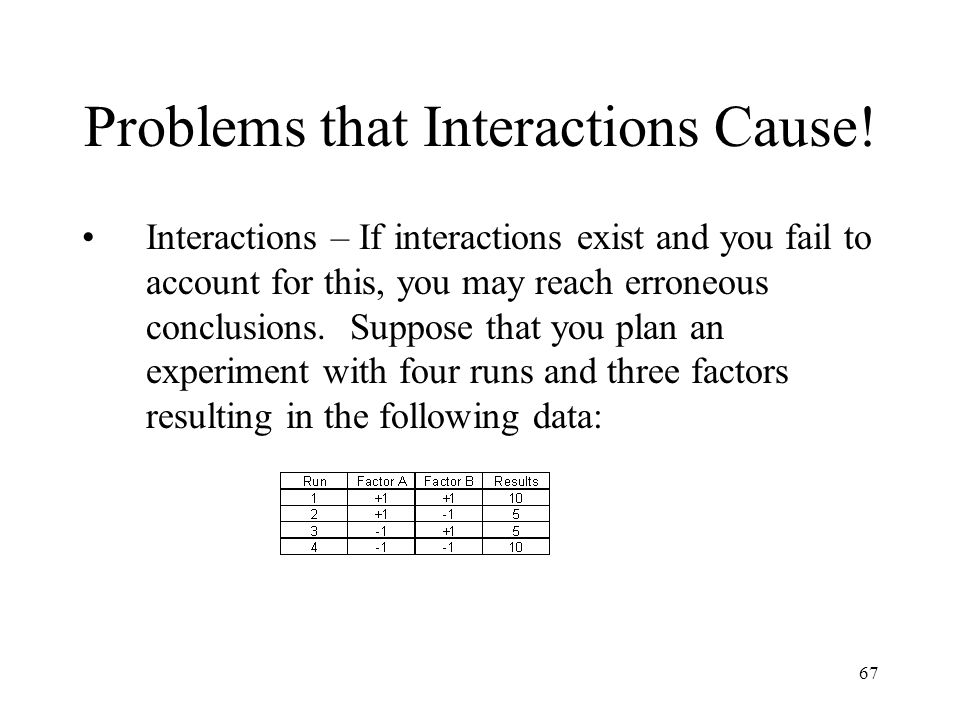Problems that Interactions Cause!