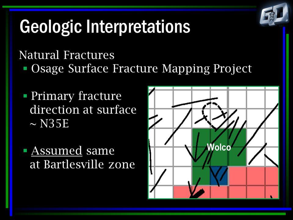 Geologic Interpretations