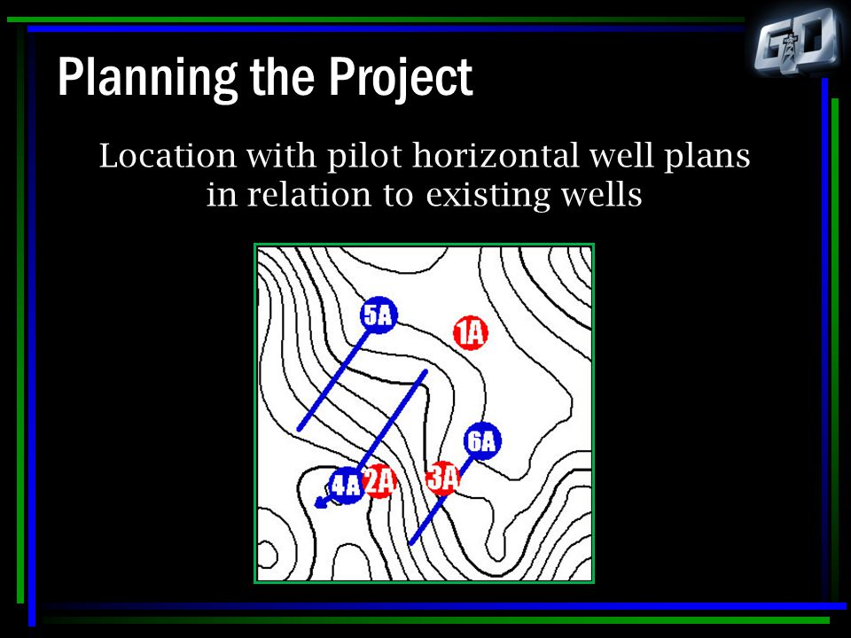 Planning the Project Location with pilot horizontal well plans in relation to existing wells