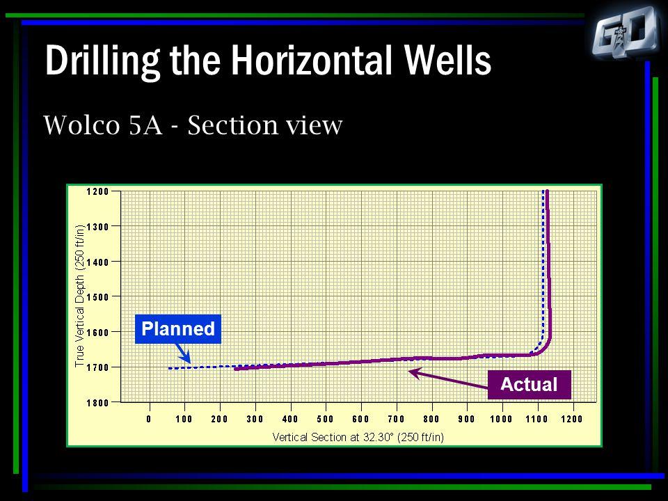 Drilling the Horizontal Wells
