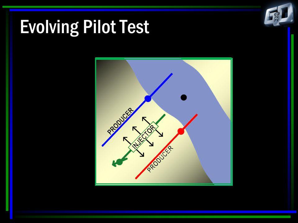 Evolving Pilot Test