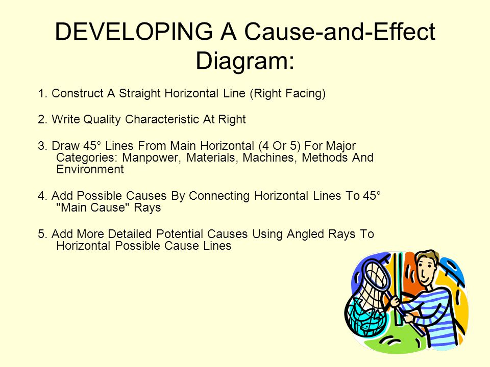 DEVELOPING A Cause-and-Effect Diagram: